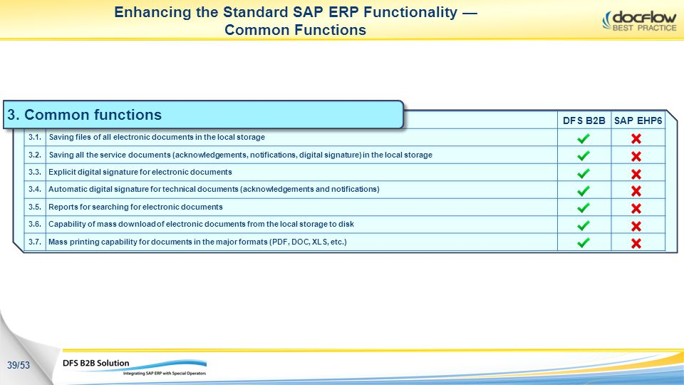 Enhancing the Standard SAP ERP Functionality — Common Functions