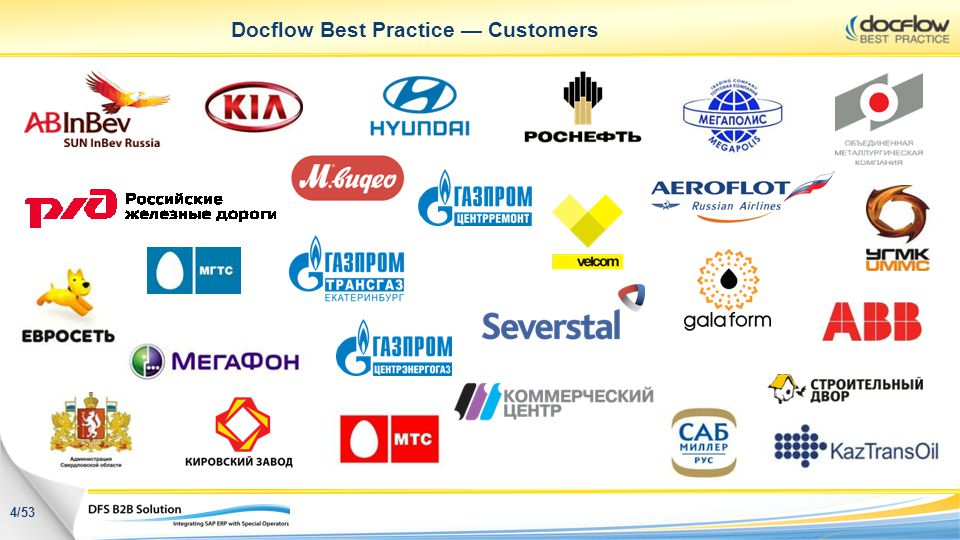 Docflow Best Practice — Customers