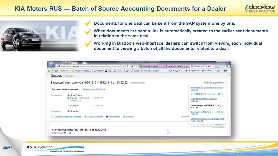 KIA Motors RUS — Batch of Source Accounting Documents for a Dealer