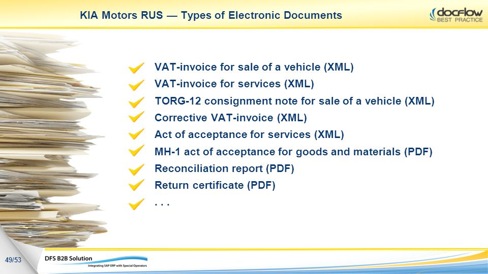 KIA Motors RUS — Types of Electronic Documents