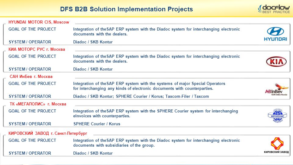 DFS B2B Solution Implementation Projects