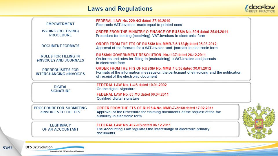 Laws and Regulations 53/53 FEDERAL LAW No. 229-ФЗ dated 27.10.2010
