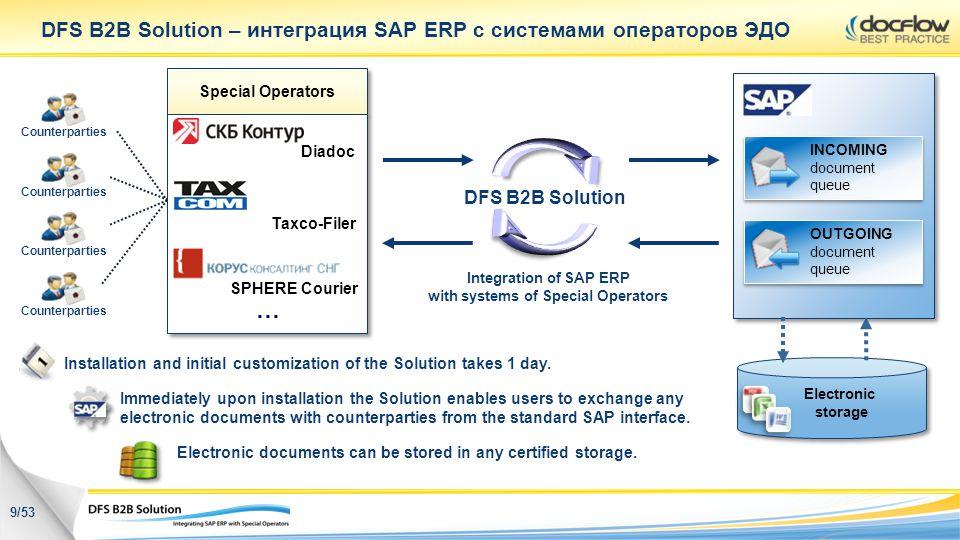 DFS B2B Solution – интеграция SAP ERP с системами операторов ЭДО