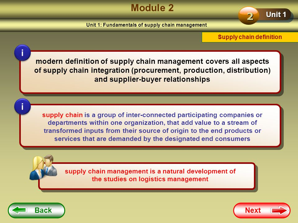 Module 2 Unit 1. 2. Unit 1: Fundamentals of supply chain management. Supply chain definition. i.