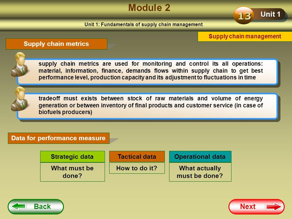 Module 2 13 Unit 1 Back Next Supply chain metrics
