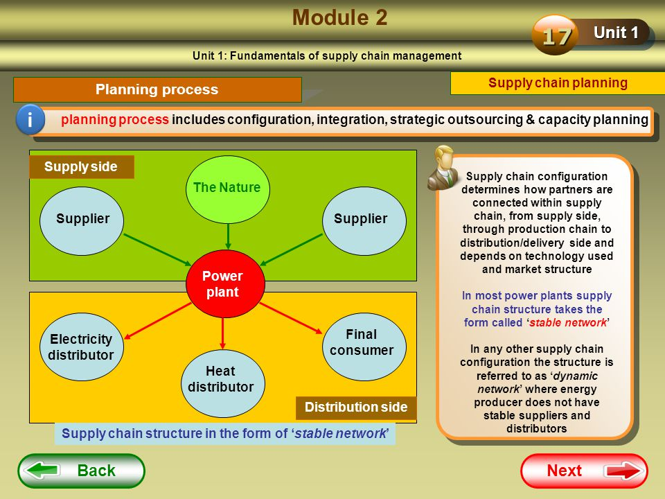 Module 2 17 i Unit 1 Back Next Planning process Supply chain planning