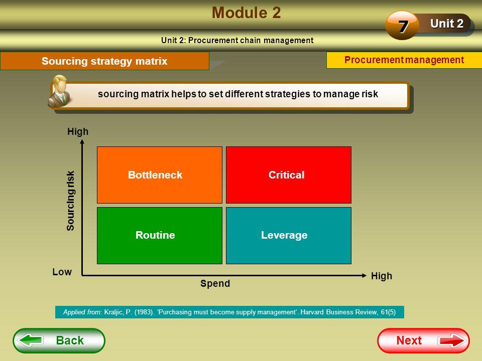 Module 2 7 Unit 2 Back Next Sourcing strategy matrix Bottleneck