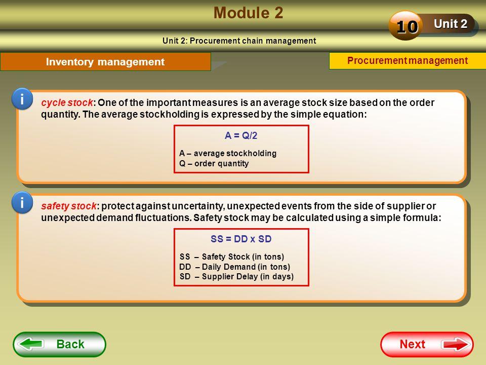 Unit 2: Procurement chain management Procurement management