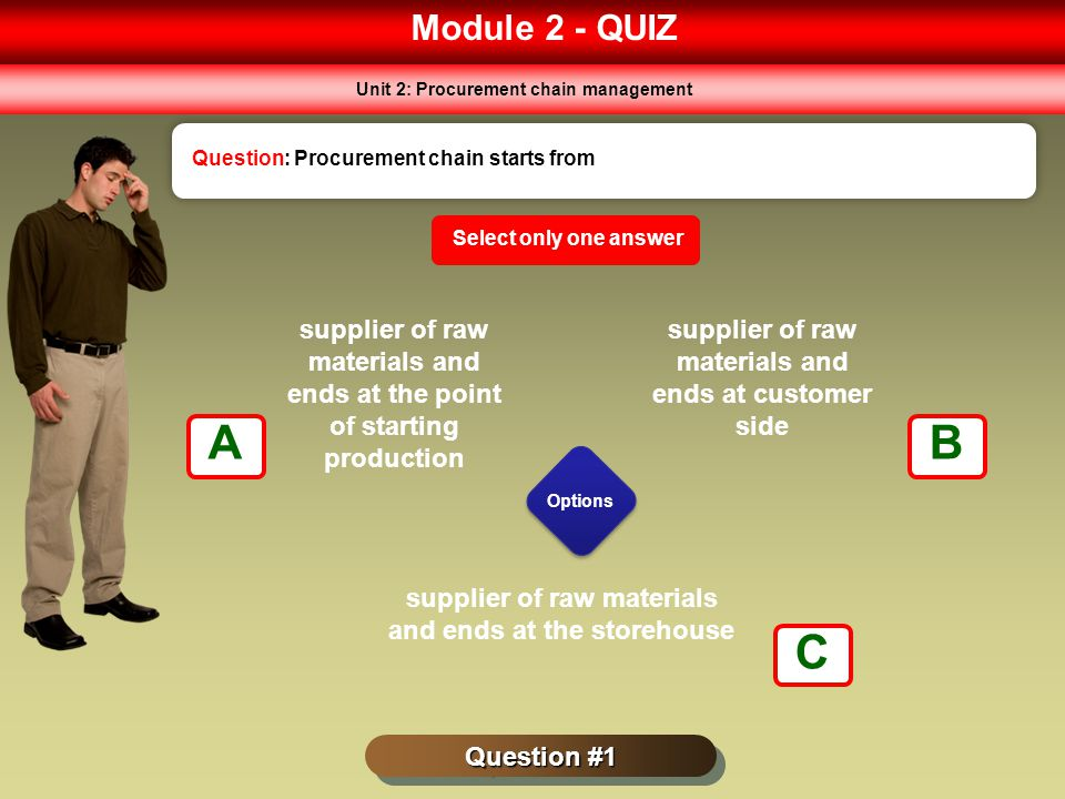 Module 2 - QUIZ Unit 2: Procurement chain management. Question: Procurement chain starts from. Select only one answer.