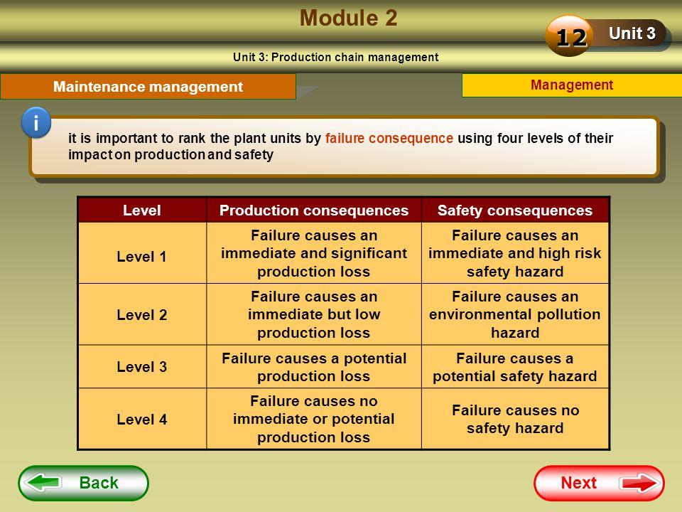 Module 2 12 i Unit 3 Back Next Maintenance management Level