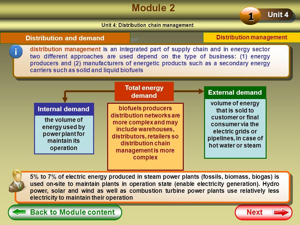 Module 2 1 i Unit 4 Back to Module content Next