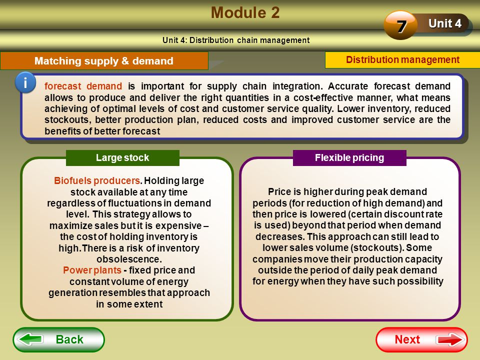 Module 2 7 i Unit 4 Back Next Matching supply & demand