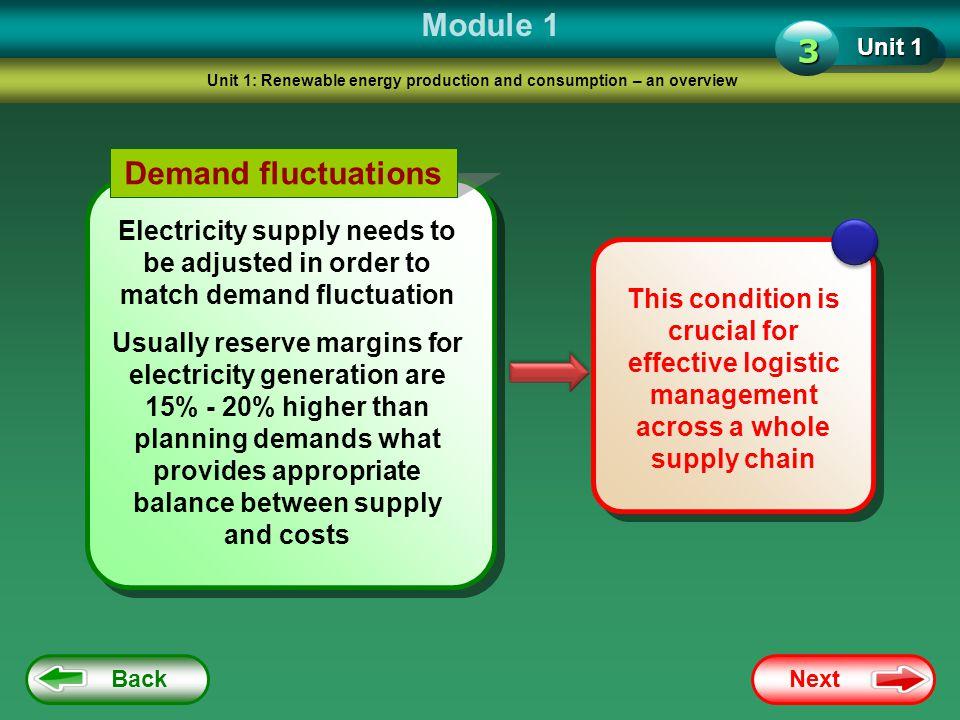 Module 1 3 Demand fluctuations