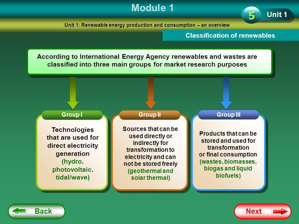 Module 1 5 Unit 1 Back Next Classification of renewables