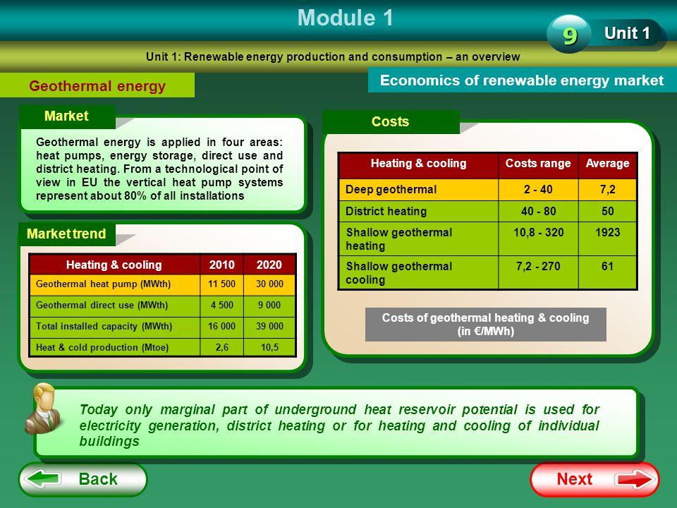 Module 1 9 Unit 1 Back Next Economics of renewable energy market