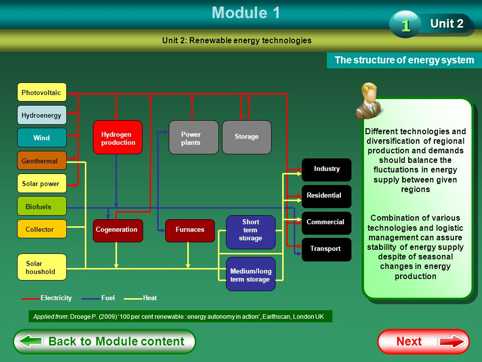 Unit 2: Renewable energy technologies The structure of energy system