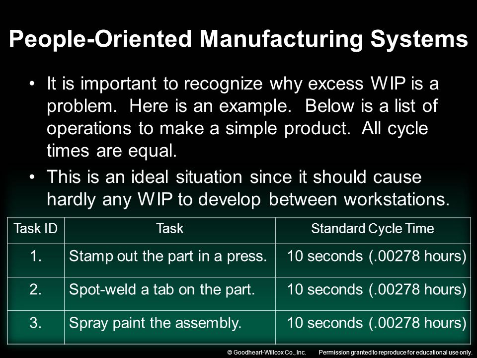 People-Oriented Manufacturing Systems