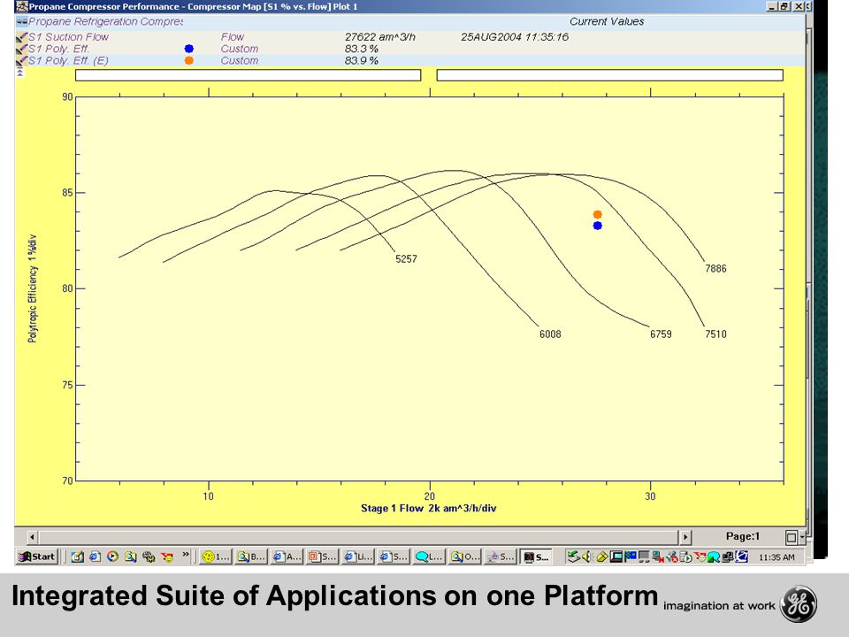 What is System 1TM Optimization and Diagnostics for Applications