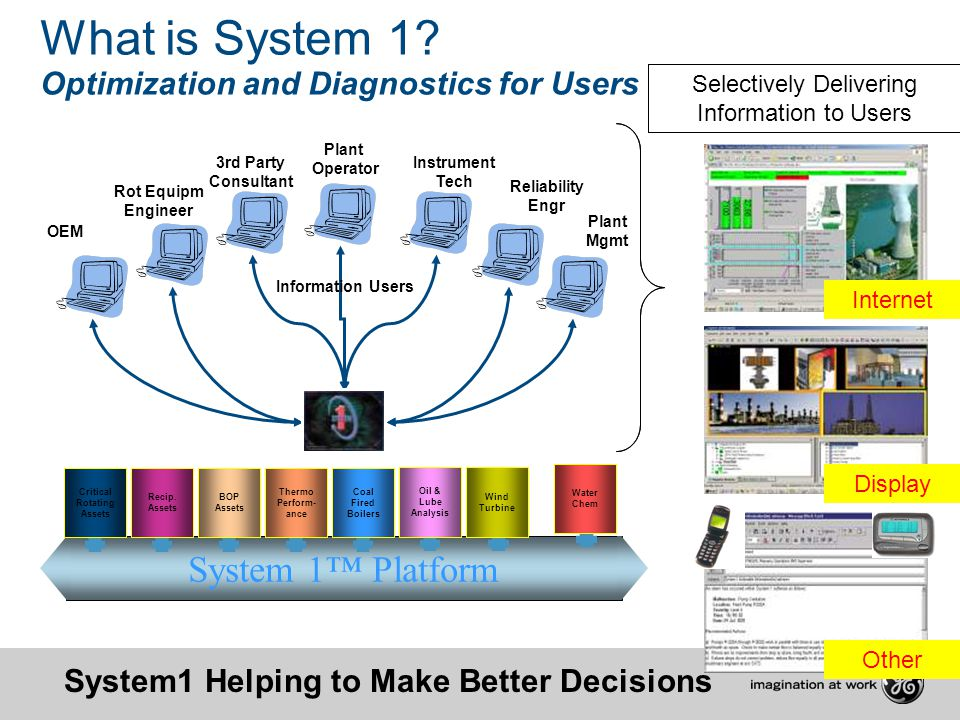 What is System 1 Optimization and Diagnostics for Users