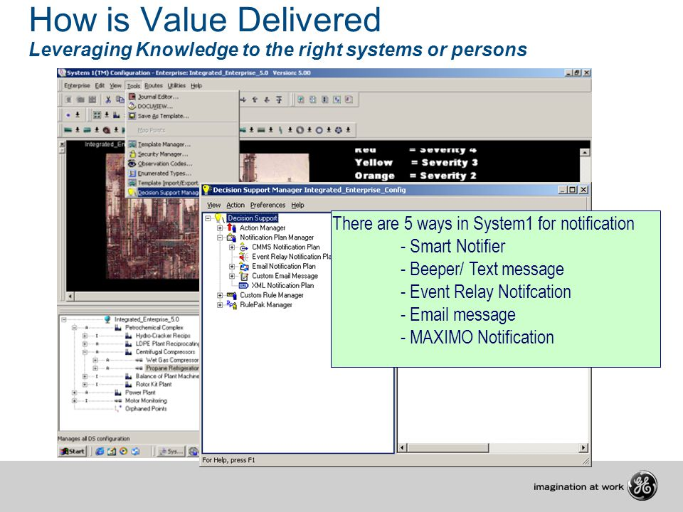 How is Value Delivered Leveraging Knowledge to the right systems or persons