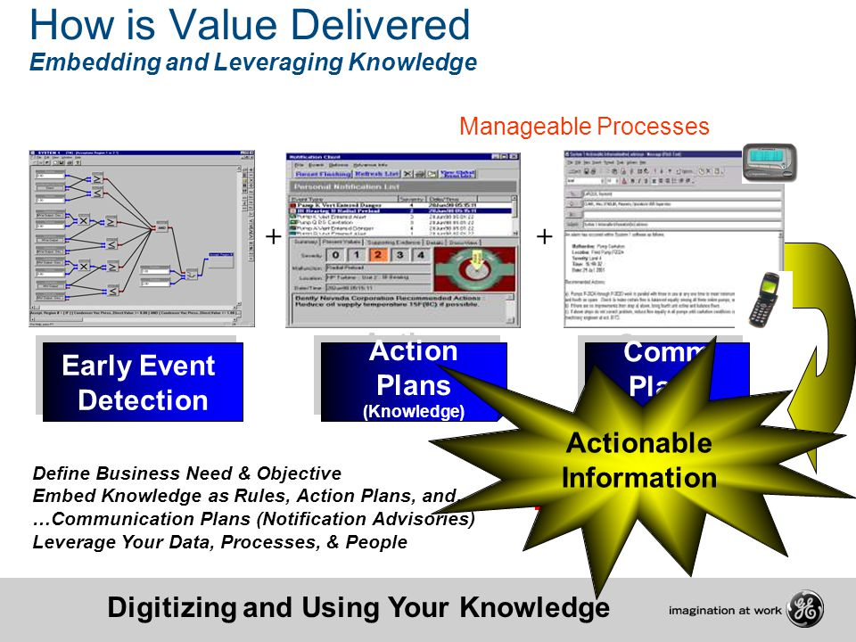 How is Value Delivered Embedding and Leveraging Knowledge