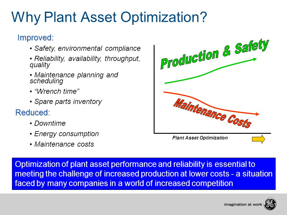 Why Plant Asset Optimization