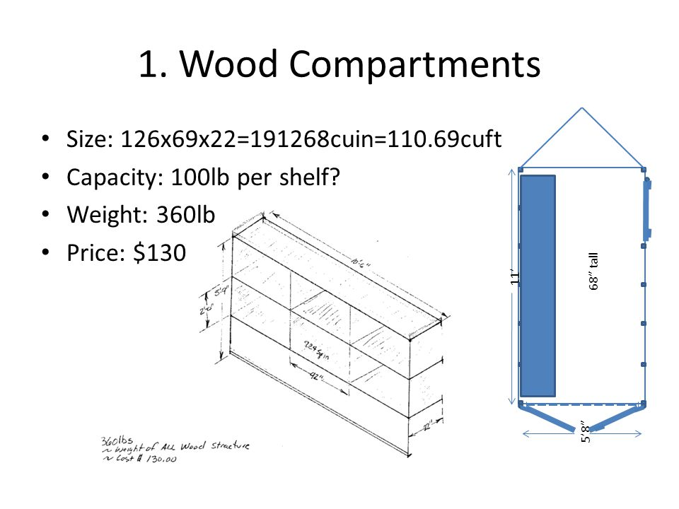 1. Wood Compartments Size: 126x69x22=191268cuin=110.69cuft