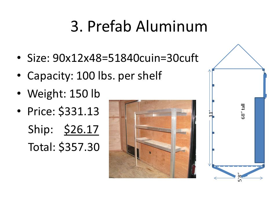 3. Prefab Aluminum Size: 90x12x48=51840cuin=30cuft