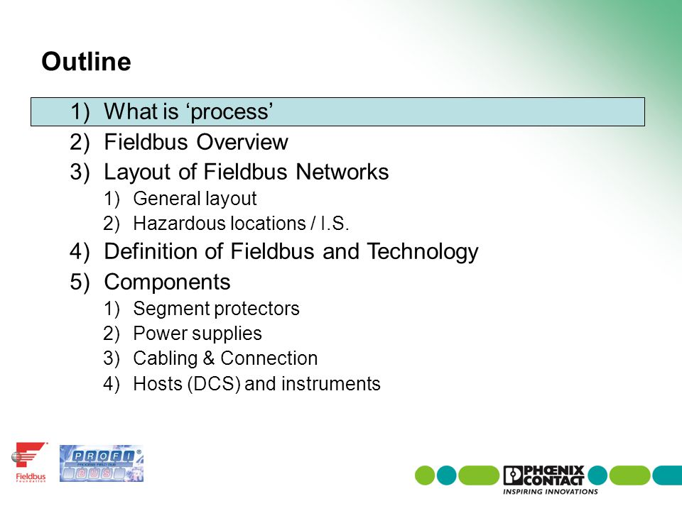 Outline What is 'process' Fieldbus Overview