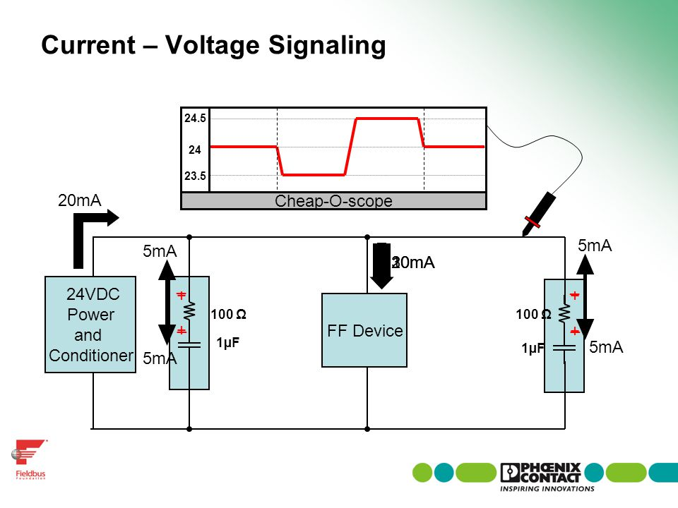 Current – Voltage Signaling