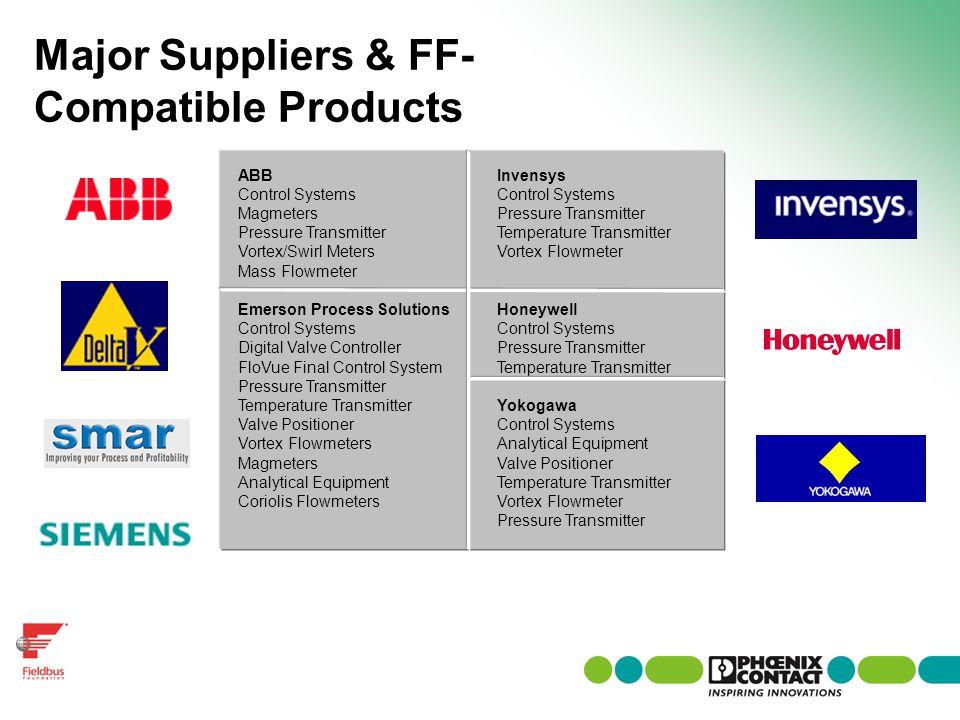 Major Suppliers & FF- Compatible Products