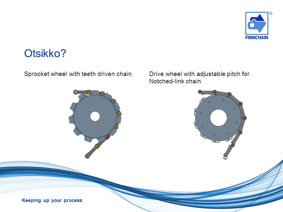 Otsikko Sprocket wheel with teeth driven chain