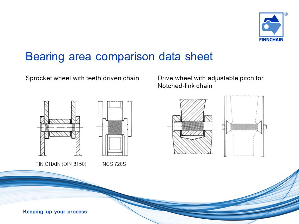 Bearing area comparison data sheet