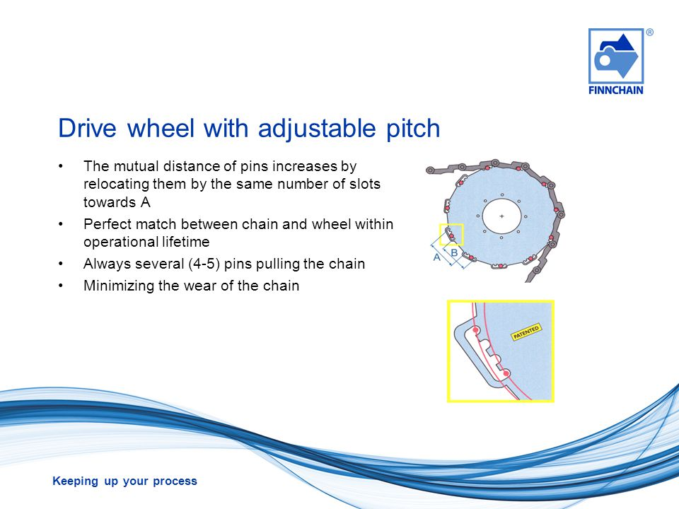 Drive wheel with adjustable pitch