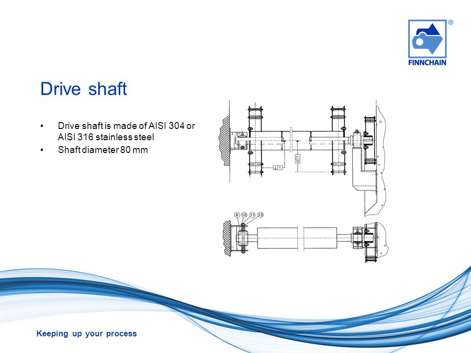 Drive shaft Drive shaft is made of AISI 304 or AISI 316 stainless steel Shaft diameter 80 mm