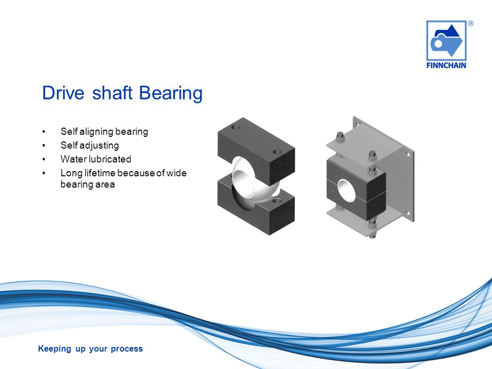 Drive shaft Bearing Self aligning bearing Self adjusting