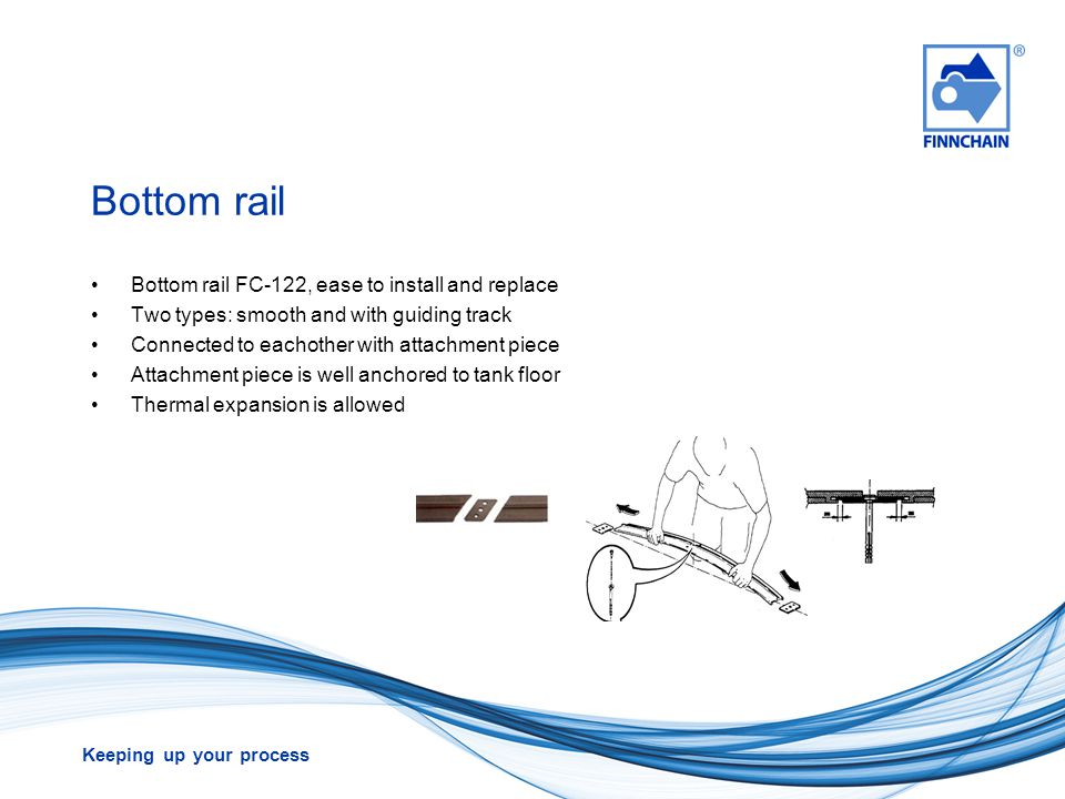 Bottom rail Bottom rail FC-122, ease to install and replace