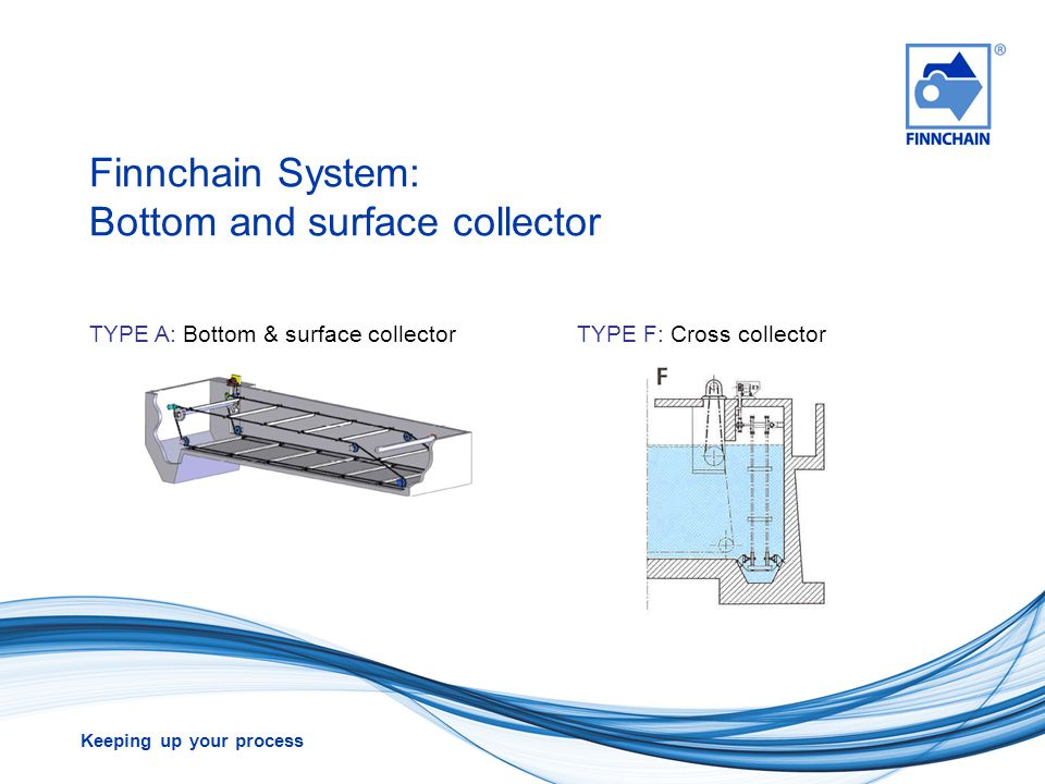 Finnchain System: Bottom and surface collector