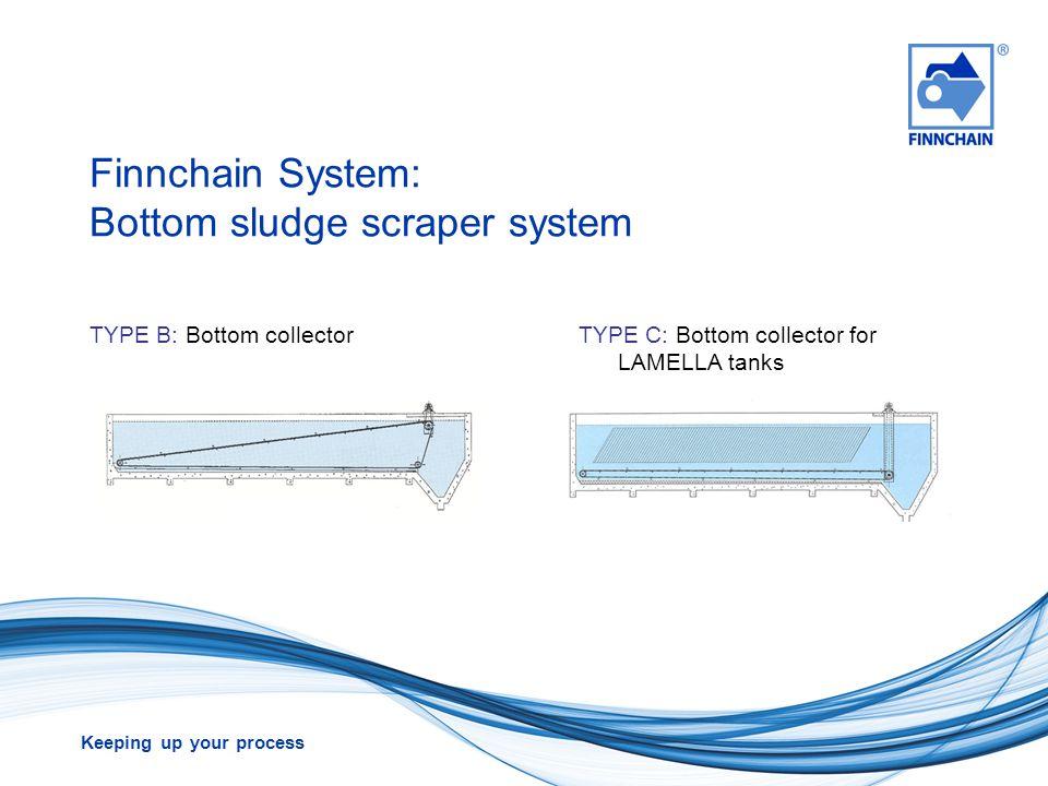Finnchain System: Bottom sludge scraper system