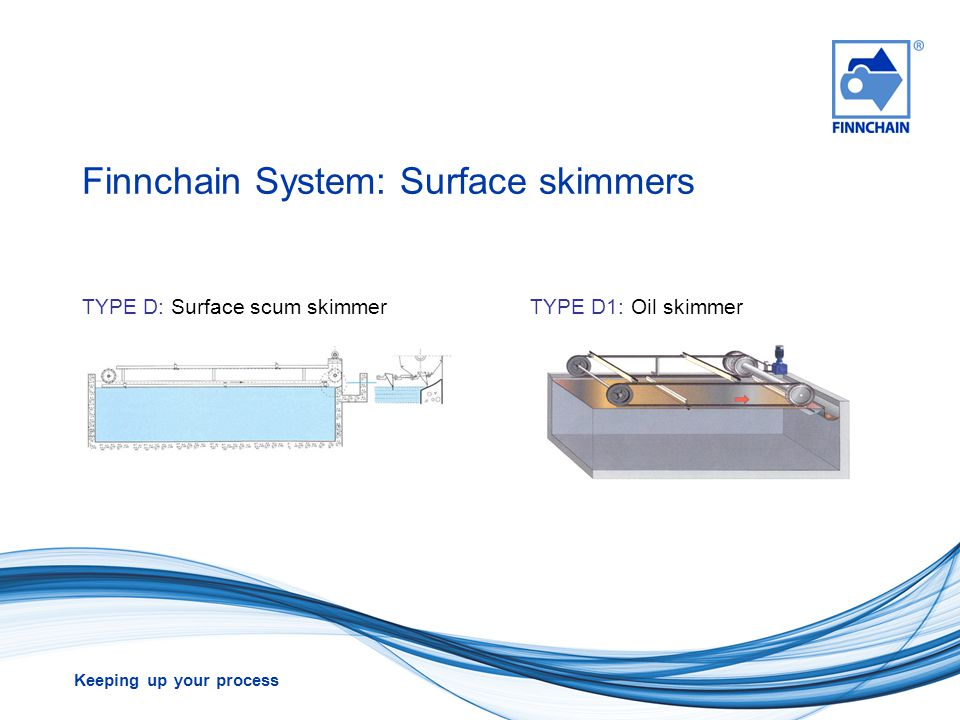 Finnchain System: Surface skimmers