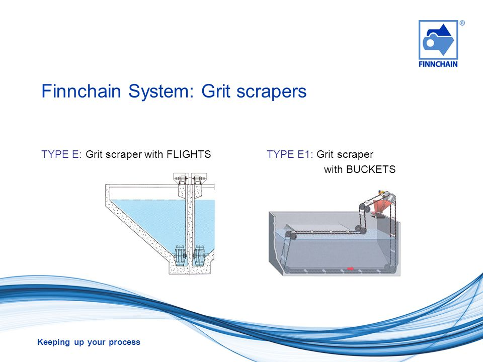 Finnchain System: Grit scrapers