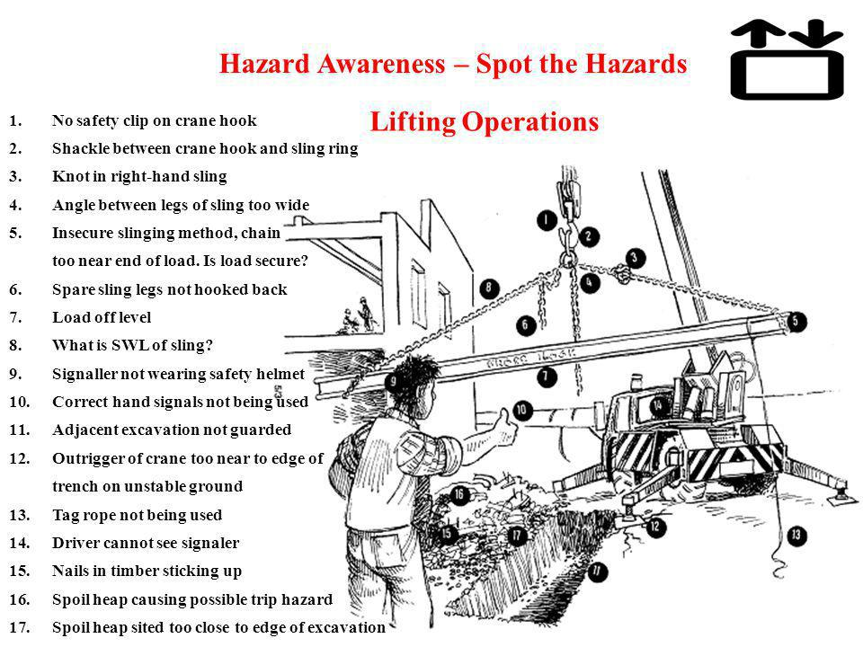 Lifting Operations No safety clip on crane hook