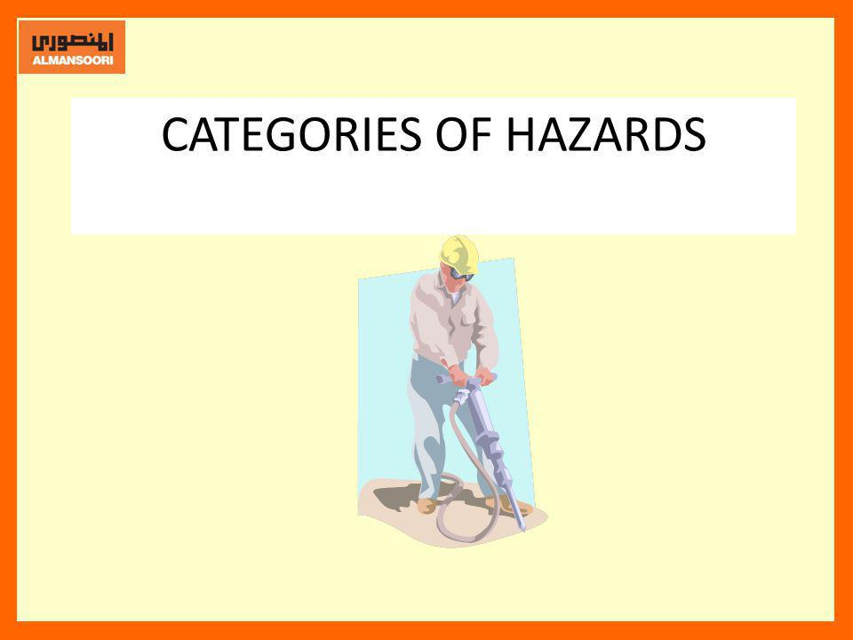CATEGORIES OF HAZARDS To help you identify hazards, they are grouped into six (6) general categories.