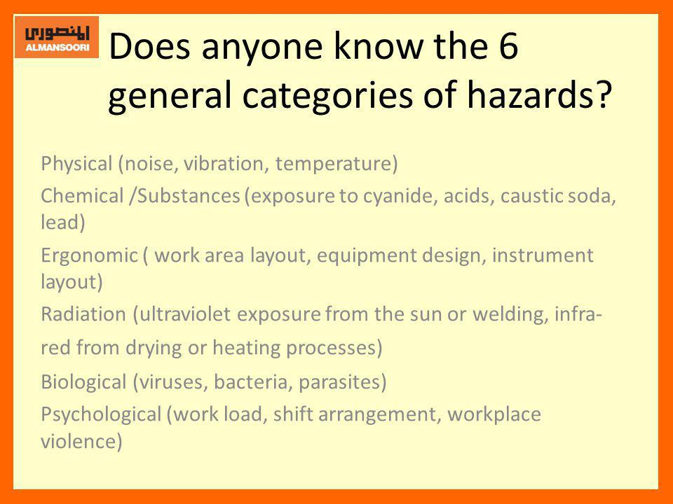 Does anyone know the 6 general categories of hazards