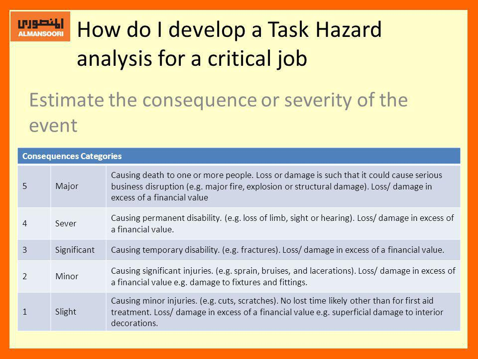 How do I develop a Task Hazard analysis for a critical job