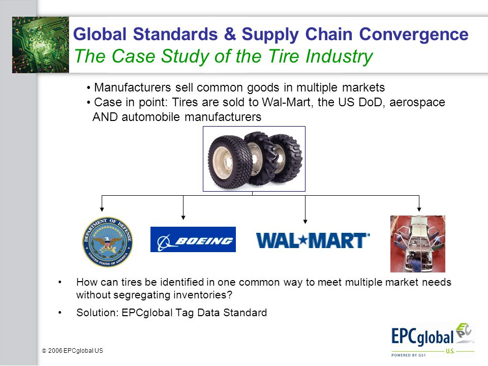 Global Standards & Supply Chain Convergence The Case Study of the Tire Industry