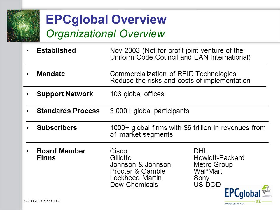 EPCglobal Overview Organizational Overview