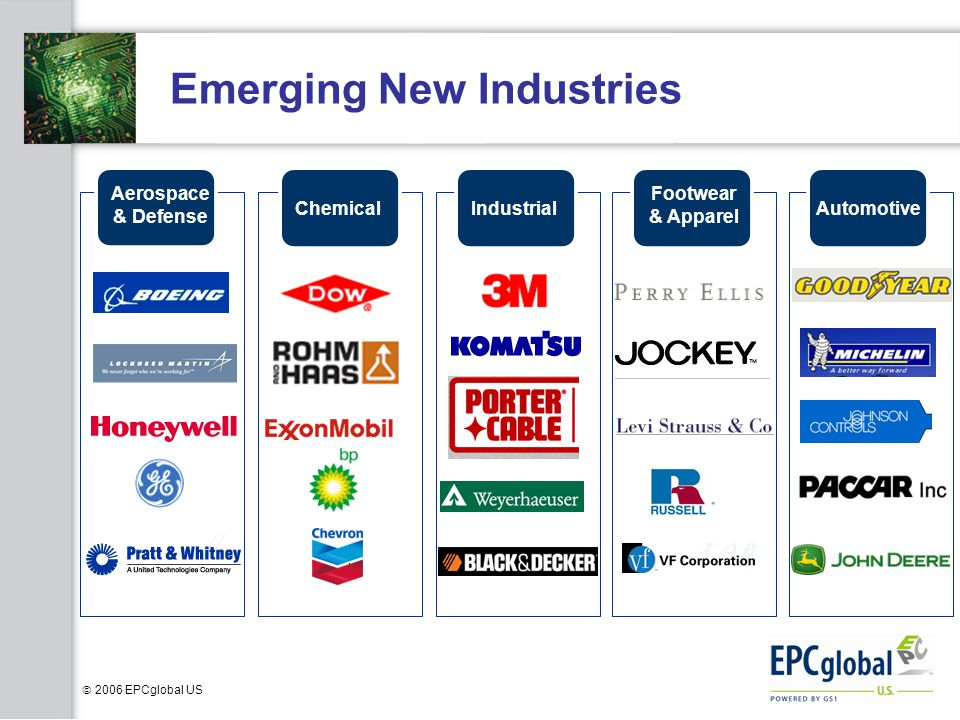 Emerging New Industries