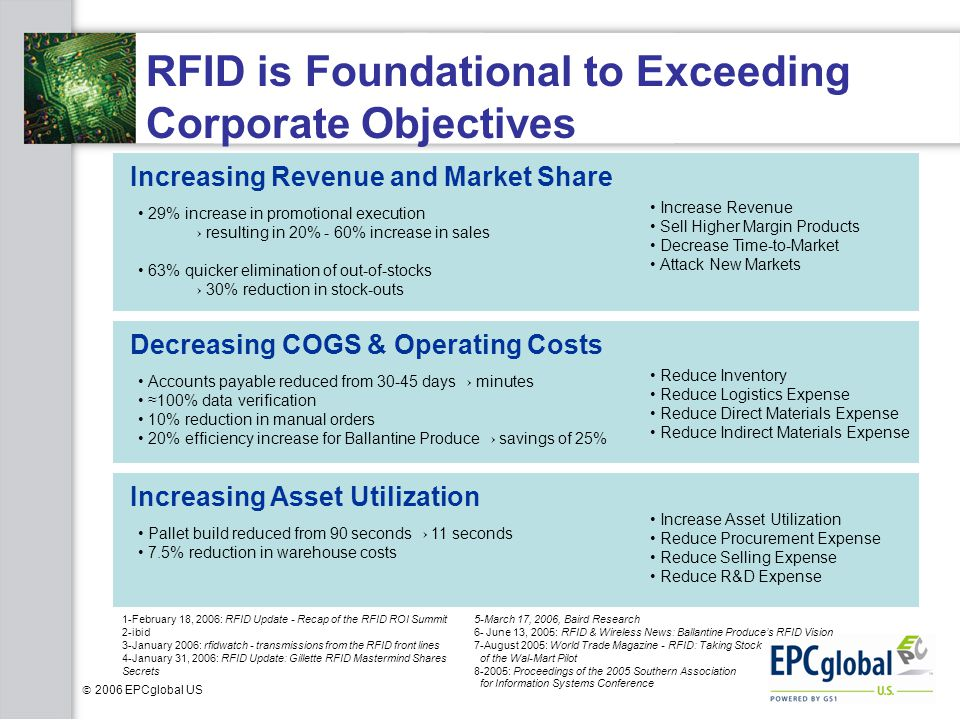 RFID is Foundational to Exceeding Corporate Objectives