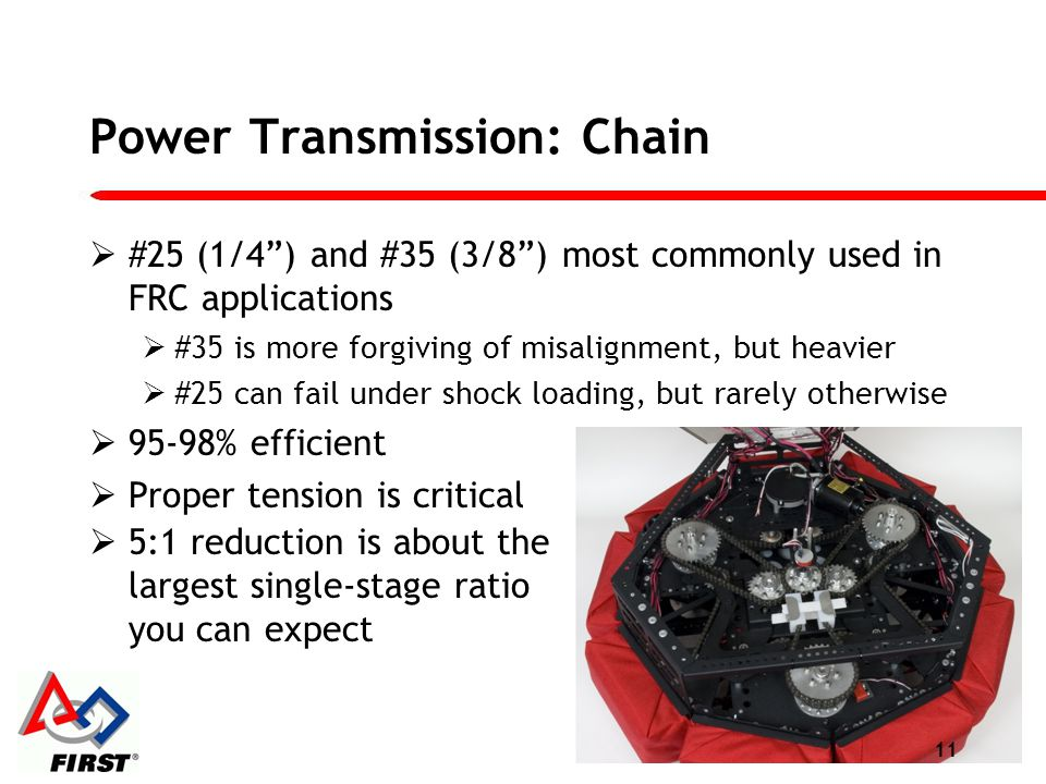 Power Transmission: Chain